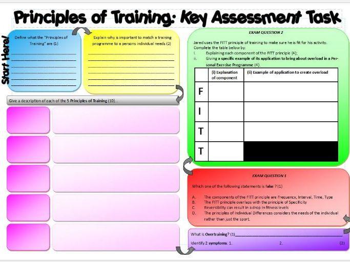 Edexcel (9-1) GCSE PE Key Assessment Task - Principles of Training