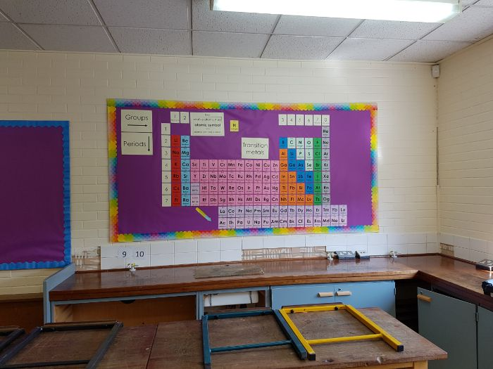 Periodic table for wall display