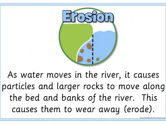 River Features Explanations Posters