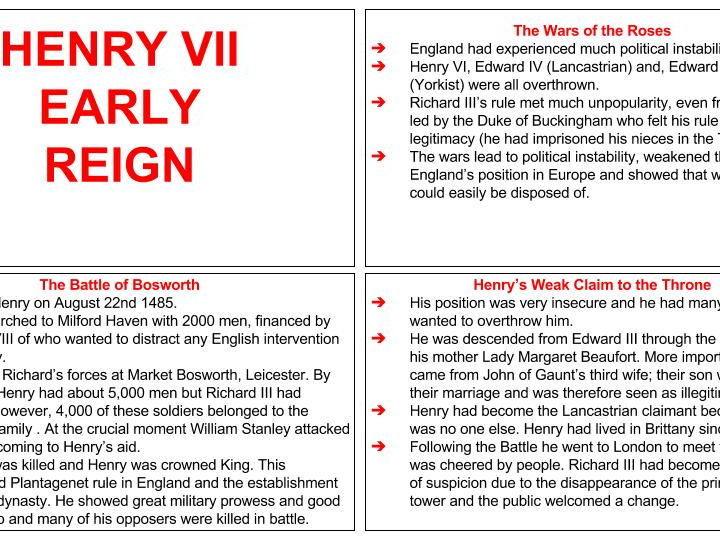Tudors A Level History Flash Card Revision PowerPoint