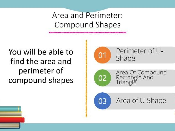 Area and Perimeter: Compound Shapes Powerpoint (Foundation GCSE)