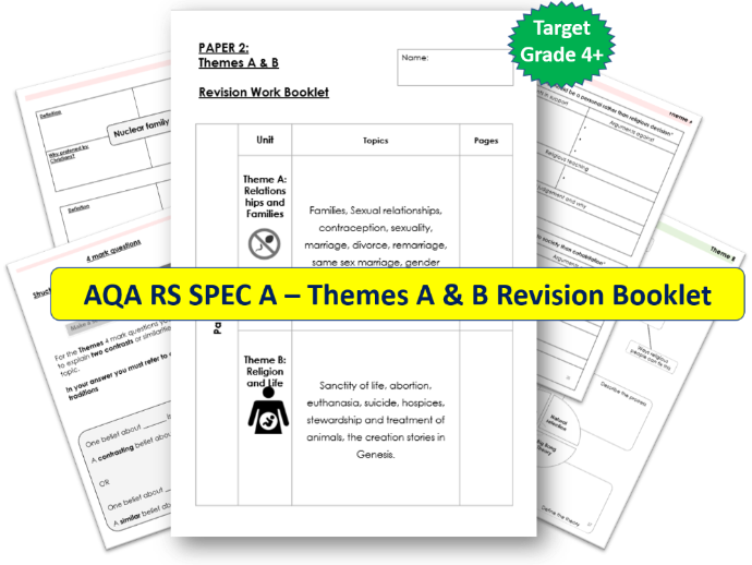 AQA GCSE RS Themes A & B Revision Booklet