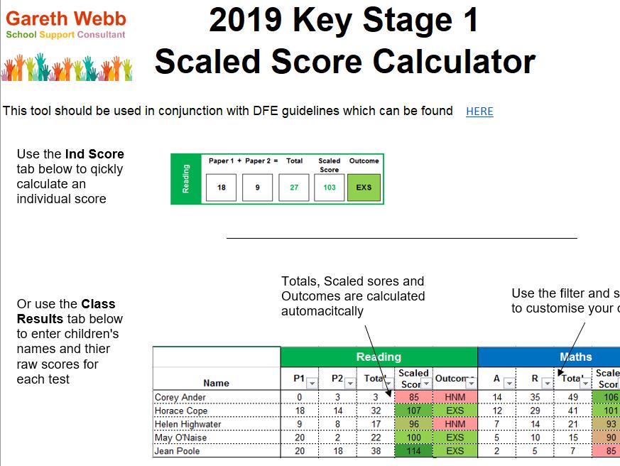 KS1 Scaled Score Calculator - 2019