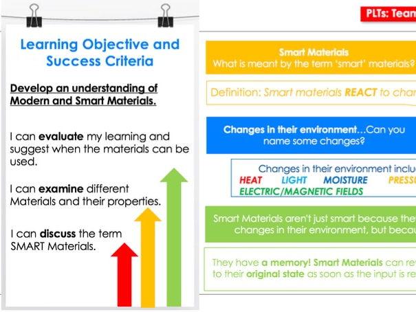 AQA Core Principles - SMART MATERIALS