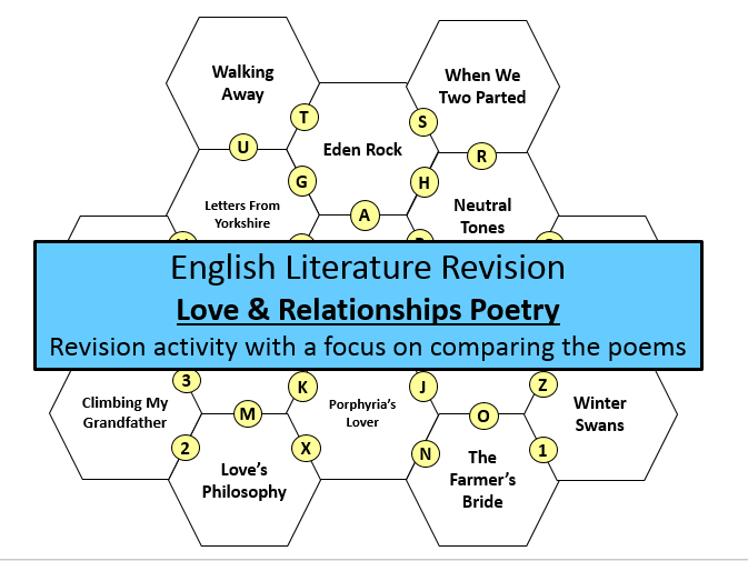 Love & Relationships Comparison Poetry Revision Exercise (AQA, 9-1 GCSE)
