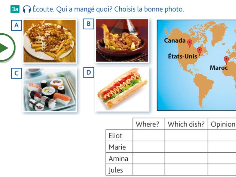 AQA GCSE French Year 9 Que mange-t-on dans le monde?  la nourriture food
