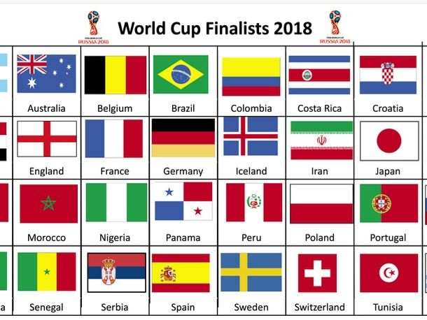 ultimate fifa world cup 2018 display resources