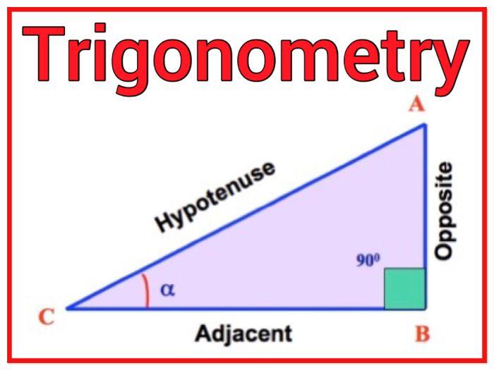 Trigonometry PowerPoint