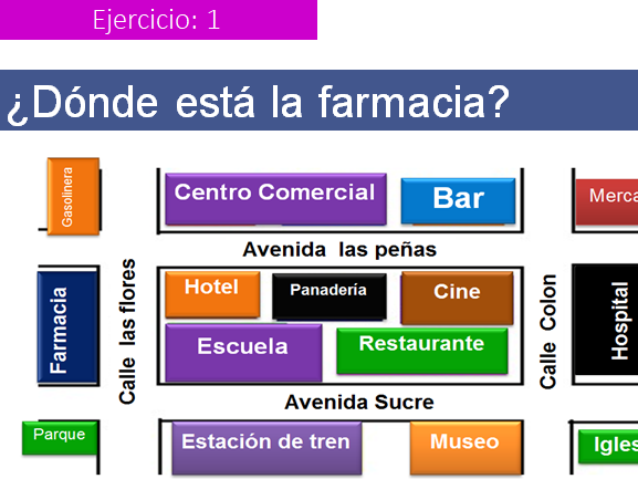 Places in a town- Interactive Vocabulary lesson