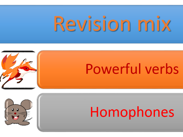Revision mix powerful verbs, homophones and punctuation