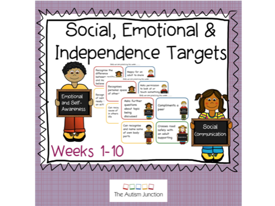 Social, Emotional and Independence Targets weeks 1-10