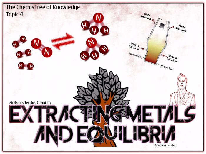 Extracting Metals and Equilibria Revision Guide