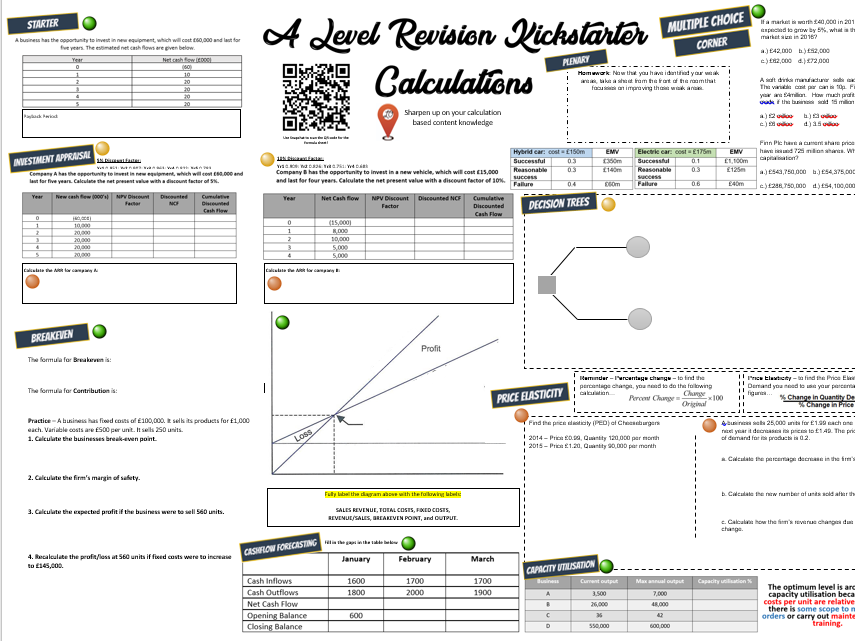 A Level Calculations Revision - Elasticity, Breakeven, Investment Appraisal and more!
