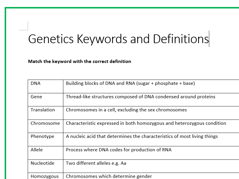 Genetics keywords and Definitions