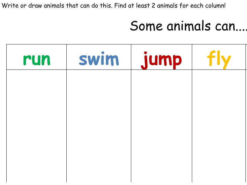What can animals do? Learn about animals and their abilities.