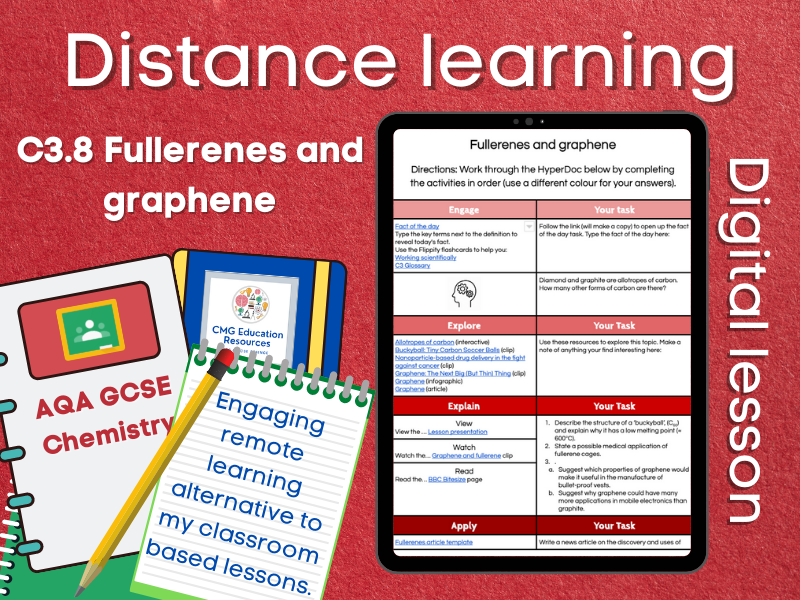 SC3.8 Fullerenes and graphene: Distance learning (AQA GCSE Chemistry)