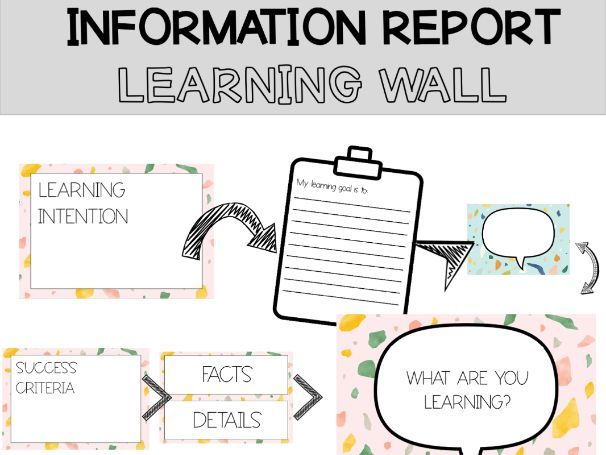Information Report Learning Wall and Bump It Up Wall Toolkit - Year 4