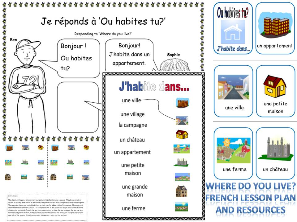 French 'Where do you live?' Lesson KS1/2