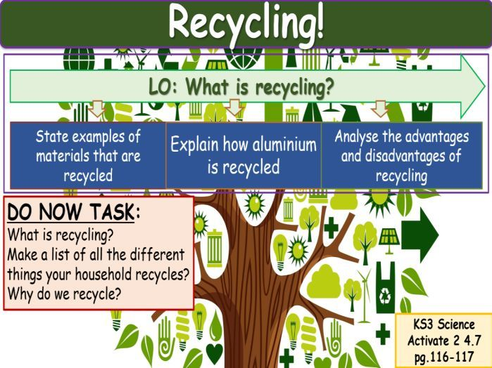 Recycling KS3 Science