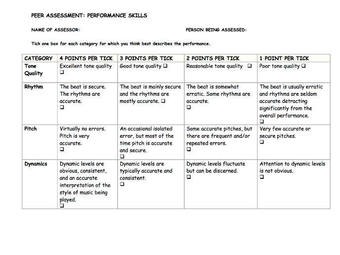 Music Performance - Peer evaluation mark sheet
