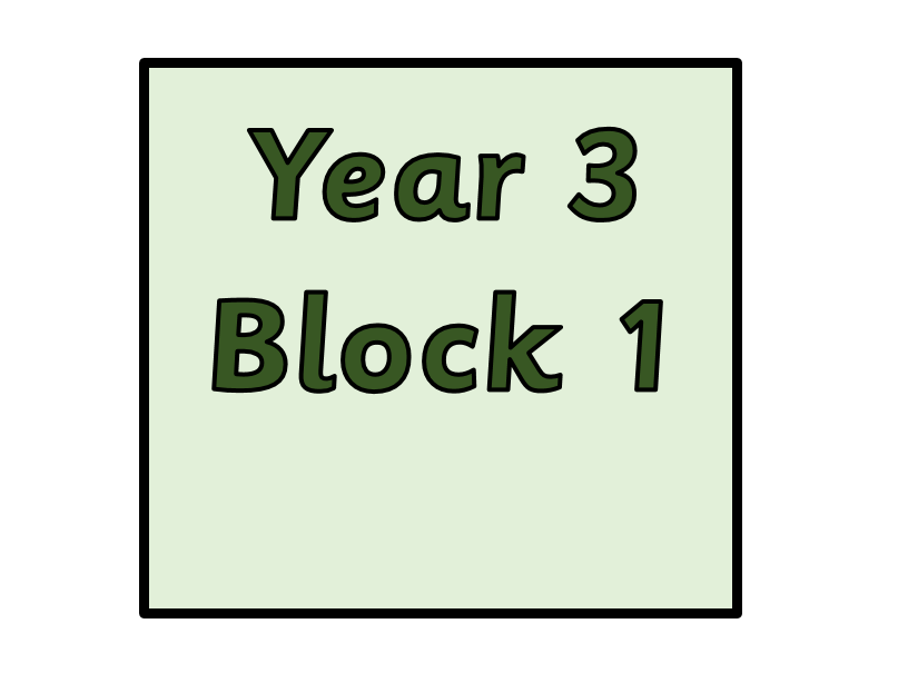 Year 3 - Block 1 - Place Value