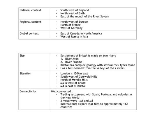 Geography Edexcel A Paper 2 Resources