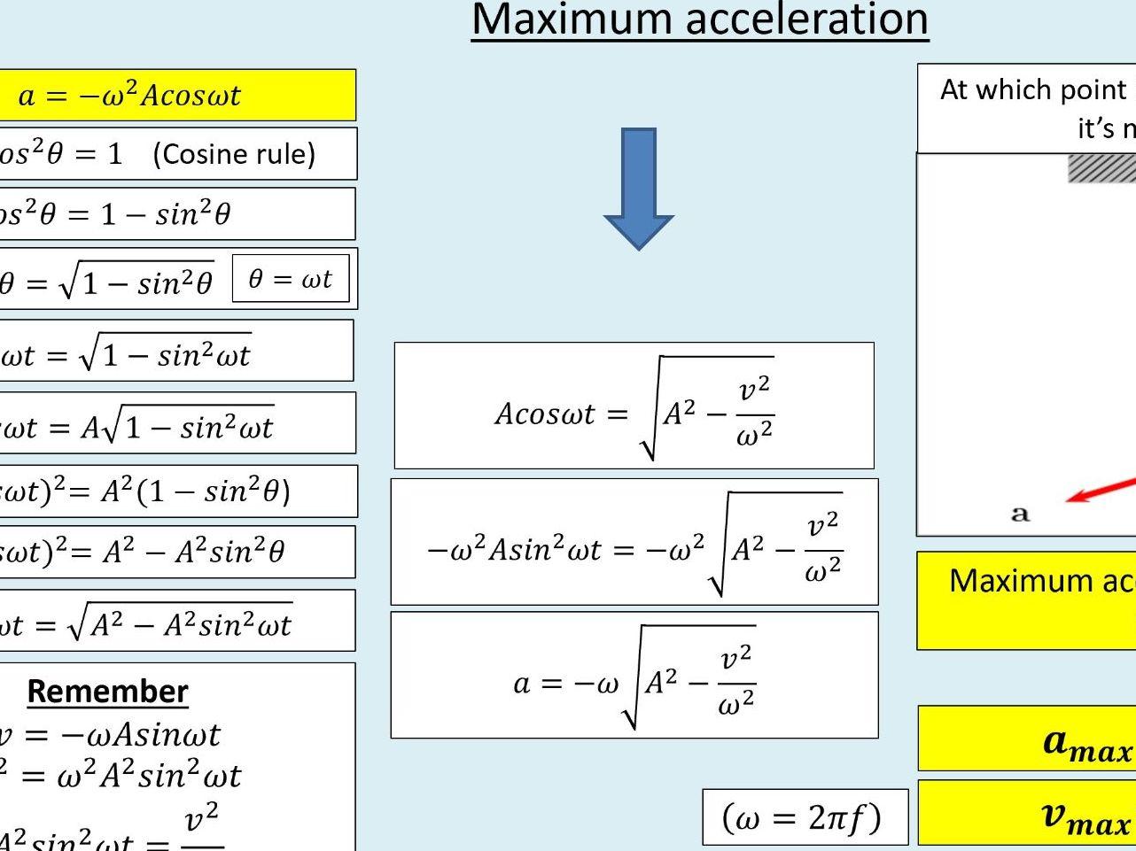 (Chapter 18 BUNDLE) A level Physics - Further mechanics - Simple harmonic motion (SHM)