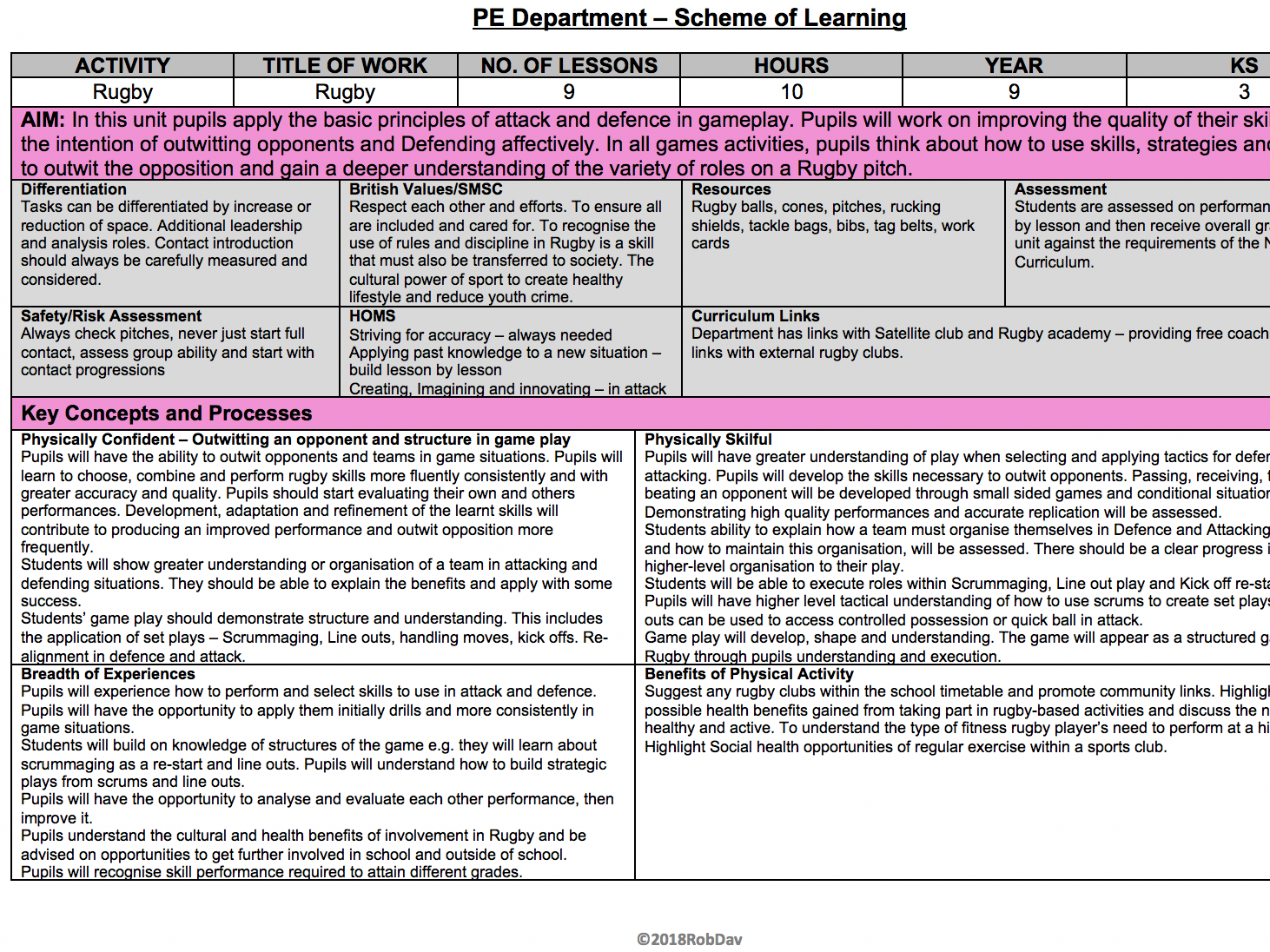 Core PE - Rugby - KS3 Schemes of Work & 27 x Lesson Plan Outlines