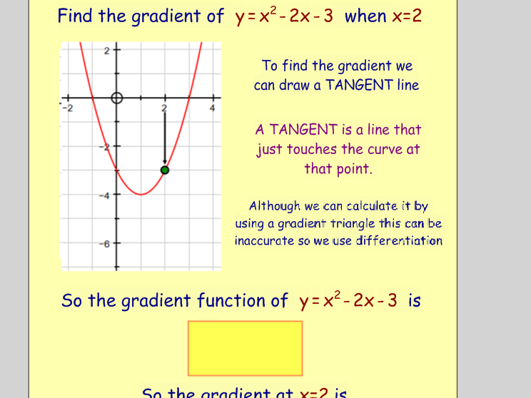 Introduction to Calculus, Quadratics, tangents and stationary points