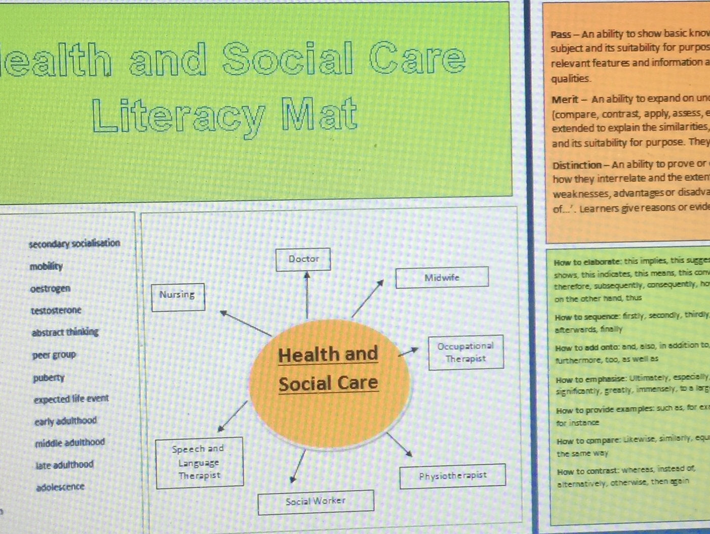 Health and Social Care Literacy Mat