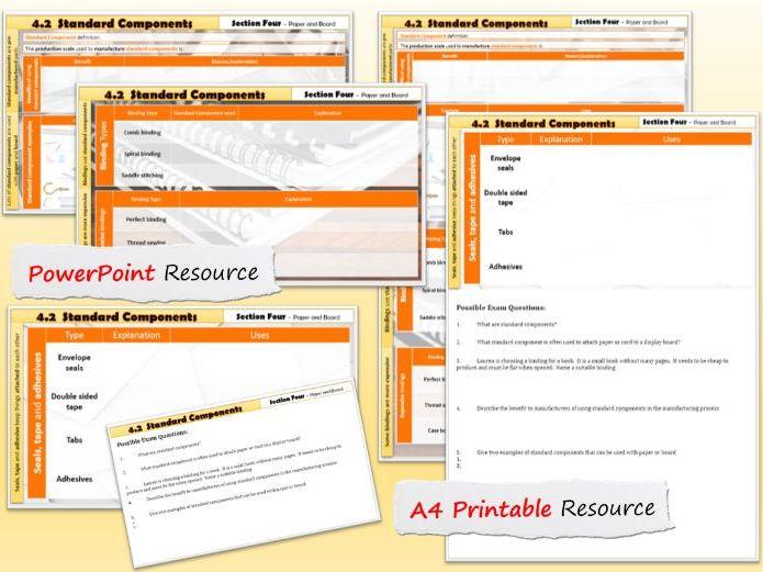 AQA GCSE DT 4.2 Standard Components
