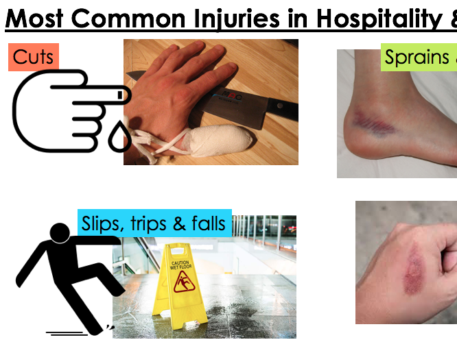 KS4 WJEC Hospitality Unit 01 LO3 - Injuries in the Industry