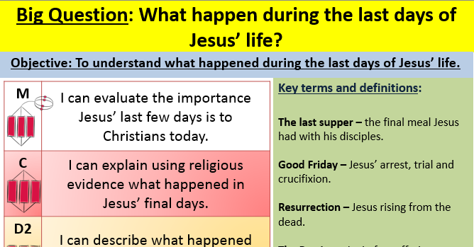 The last days of Jesus' life - EDEXCEL GCSE (9-1) RS Spec B Paper 1 -Religion and Ethics  lesson