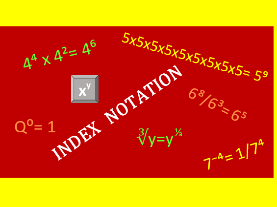 Index Notation PowerPoint[