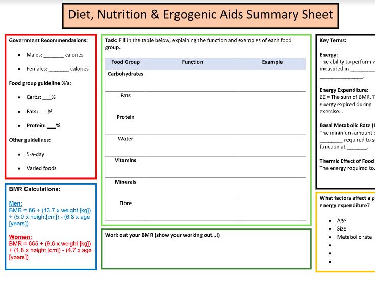 A-Level PE: Diet, Nutrition & Ergogenic Aids Summary Sheet