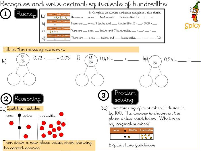Decimals- Recognise and write decimal equivalents of hundredths