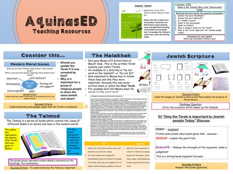 The Talmud - Judaism - EDUQAS GCSE