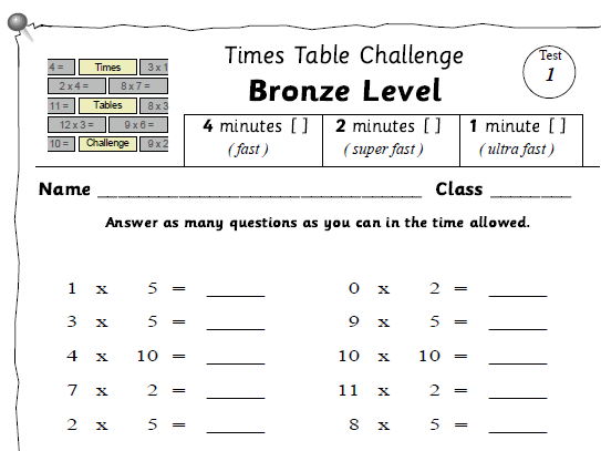 Times Tables Challenge Scheme -3 main levels + 2 levels