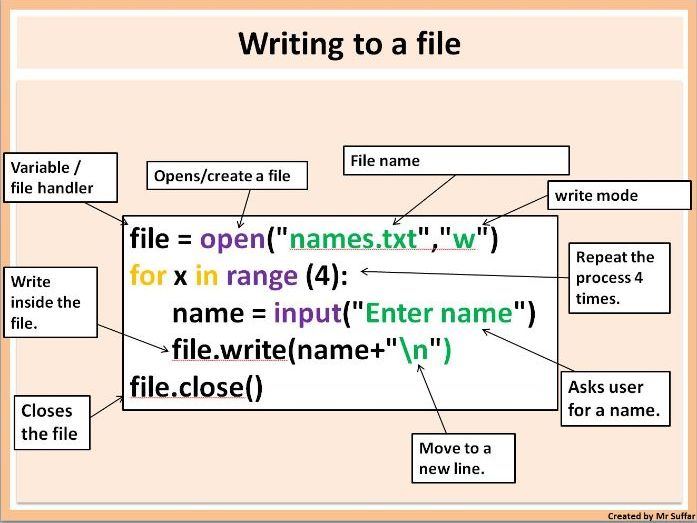 Python File Handling - Writing To Text Files Lesson