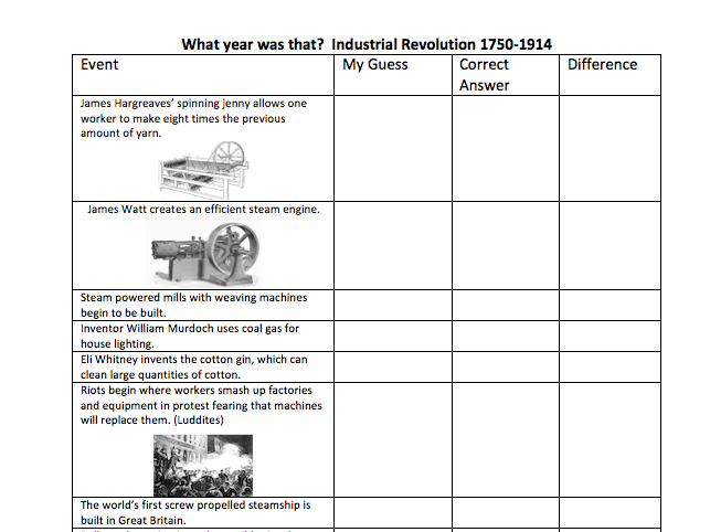 industrial revolution timeline activity what year was that by kellyeyechase teaching. Black Bedroom Furniture Sets. Home Design Ideas