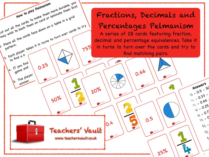 Fractions, Decimals and Percentages Pelmanism Game