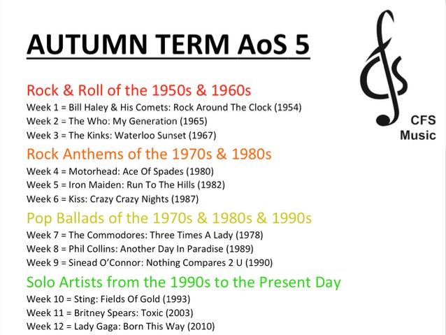 Extra tunes! 9-1 OCR GCSE Music; Area of Study 5 (Conventions of Pop)