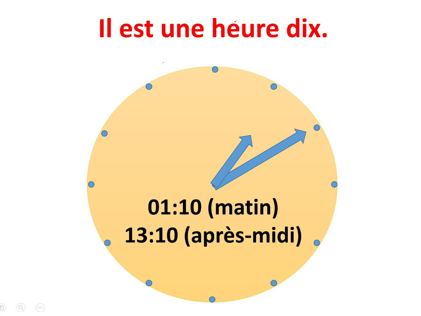 French - Time
