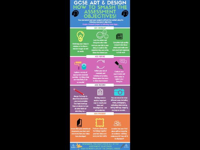 GCSE Art and Design infographic - assessment objectives