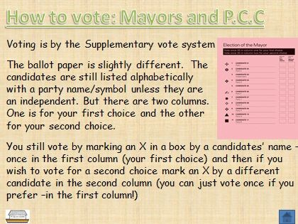 How to vote - a brief introduction