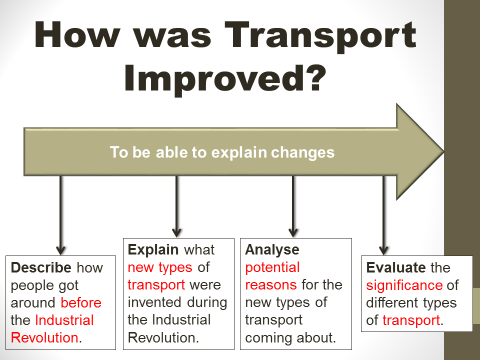 How was transport improved? (Industrial Revolution)