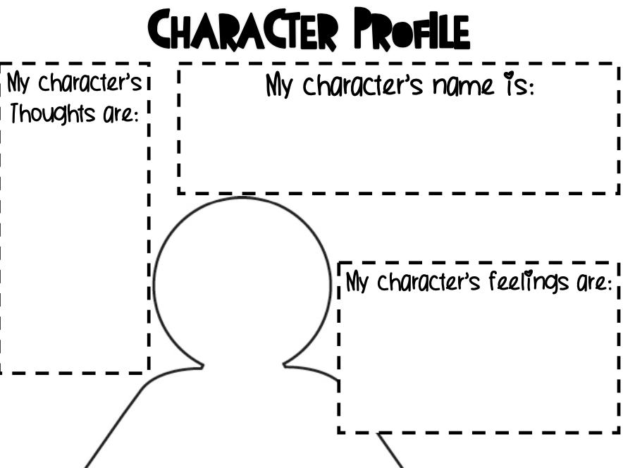 Reading Character Profile for Non-Fiction Texts