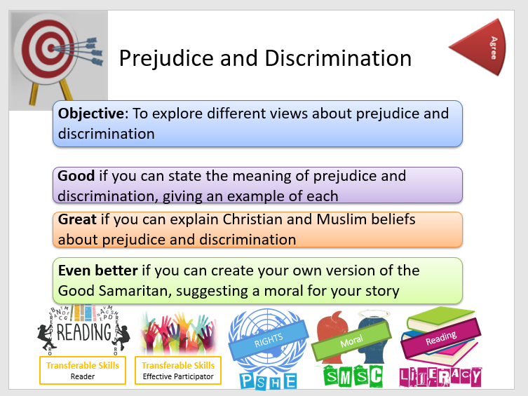 Prejudice & Discrimination Unit: What is Prejudice and Discrimination? Whole Lesson