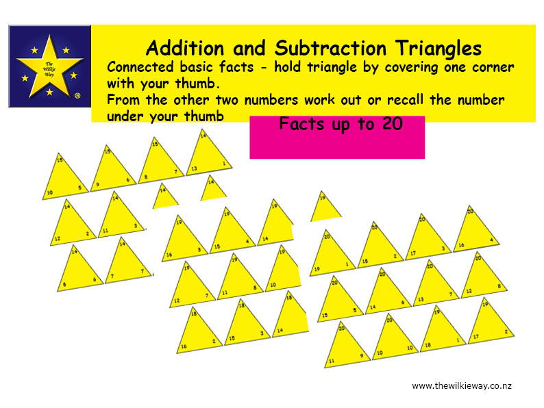 Addition & Subtraction Triangles