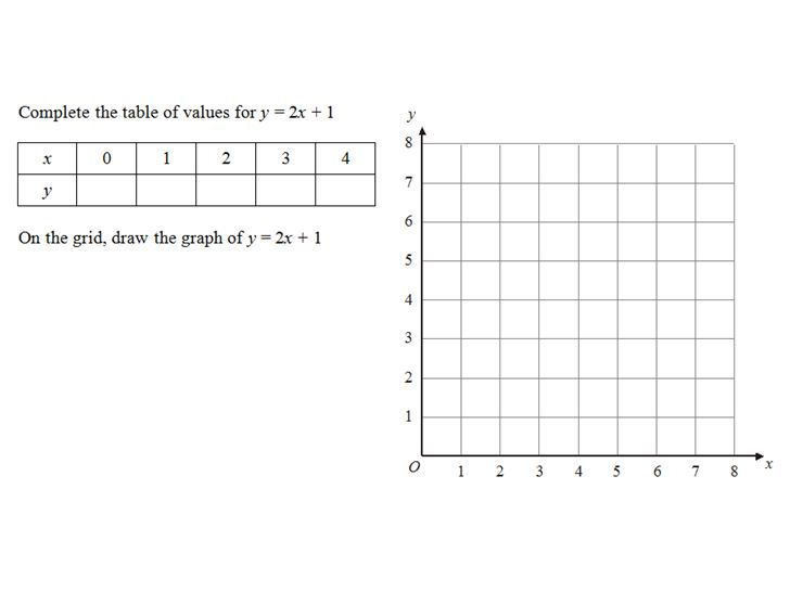 Linear Graphs Introduction Worksheet